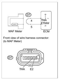 chevy blazer maf location wiring diagram for car engine toyota m air flow sensor wiring diagram chevy blazer bank 1 o2