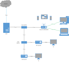 use your own router with verizon fios logan marchione actiontec moca setup at Actiontec Network Diagram
