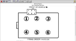 2001 ford windstar wiring diagram for distributor engine here you go