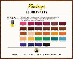 fiebing s leather dye Краска для кожи