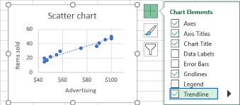 Regression Chart Excel 2013 How To Add Trendline In Excel Chart