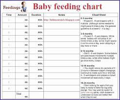 11 Conclusive Free Printable Bowel Movement Chart
