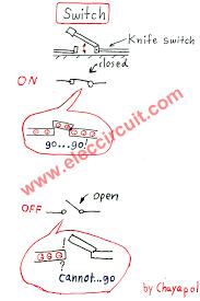 basic spst (single pole,single throw) switches Single Pole Single Throw Switch Diagram basic spst single pole single throw switch single pole single throw switch wiring