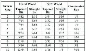 Pilot Hole Drill Bit Size Chart Numbered Drill Bit Chart Insigniashop Co