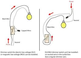 how to tell if you can install dimmers switches on light fixtures with transformers