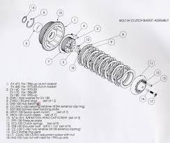 harley davidson twin cam engine exploded diagram harley harley davidson twin cam engine exploded diagram harley automotive wiring diagrams