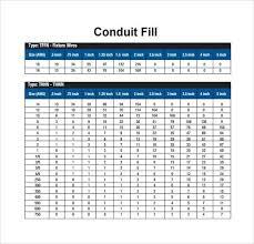 Emt Conduit Fill Chart Fresh Emt Conduit Fill Chart Eratae
