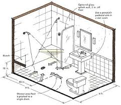 standard bathroom size smallest bathroom size with shower pan half dimensions minimum small bathroom layout with