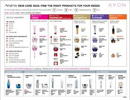 Avon Skin Care Chart Pin On Comparison Charts
