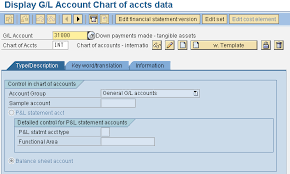 T Code To Display Chart Of Accounts In Sap Fs00 Upgrade Issue Missing G L Account Text Fields In Chart