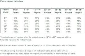 Textile Repeat Size Chart The Upholstery Blog How To Measure And Calculate Repeats