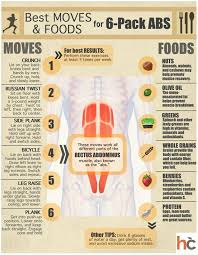 How To Get 6-Pack Abs (Workout And Diet) | Fitneass | Pinterest ...