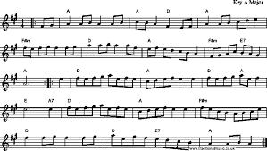 cherokee sheet music traditional bluegrass songs tunes cherokee shuffle