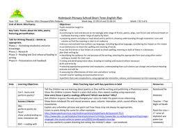 population research paper basics