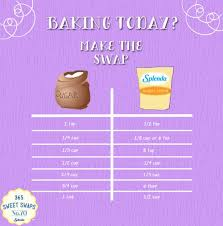 Splenda To Sugar Conversion Chart Conversion Chart Splenda Sugar Blend Ingredients