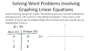 linear function formula math word problems involving graphing linear equations example 1 linear function examples in