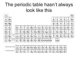 TOIPC: Periodic Table Organization Do Now: take new packet and ...