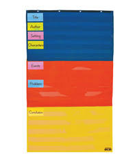 Pocket Charts Chore Charts School Specialty