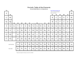 Periodic Table Configuration Chart Pin By Sherry Mitchell On Teach Me Periodic Table Of The