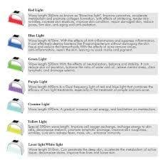 Led Light Therapy Color Chart Image Result For Led Light Therapy Color Chart Led Light
