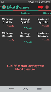 Track My Blood Pressure How To Track My Complete Health Using Android