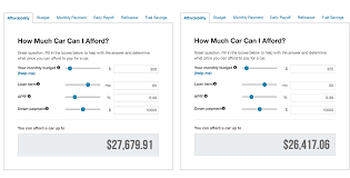 Auto Payment Calculator Car Loan Calculators To Help You Shop RoadLoans 6