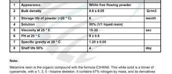 Chemical Products Caustic Soda Lye Cacl2 Pvc Alum Mf