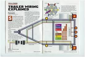 gooseneck trailer brake wiring diagram diagram gooseneck trailer brake wiring diagram wiring diagram for gooseneck trailer superb photographs 55 lovely
