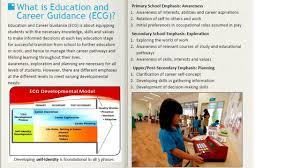 education and career guidance ecg