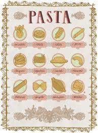 Pasta Chart Anna Oconnell