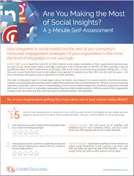 challenges facing today s social media manager astute solutions self assessment are you making the most of social insights