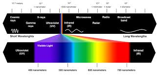 Gamma Light Therapy Electromagnetic Spectrum Radio Tv Transmission Visible