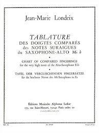 9790046251207 Saxophone Altissimo Fingerings Abebooks