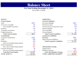 Basic Balance Sheet Template Excel Free Balance Sheet Templates For Excel Invoiceberry
