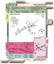 Air Traffic Controller Pay Chart Instrument Approach Chart Chapter 1 Instrument Flying