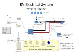 diplomat wiring diagram diagrams get image about diplomat wiring diagram diagrams get image about wiring diagram