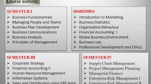 pg diploma programs in mlc college  pg diploma programs in mlc college