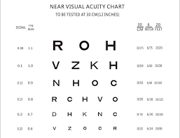 Snellen Chart Result Interpretation Ferdinand Monoyer Invented The Eye Chart And Prescription