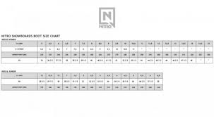 Nitro Snowboards Size Chart Mens Snowboard Size Chart New How To Choose A Snowboard