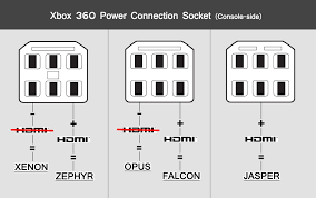how to jtag useful tips se7ensins gaming community Jtag Connection Diagram at Jasper Jtag Wiring Diagram
