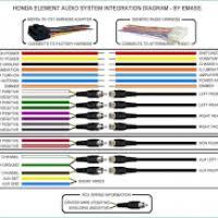 kraco wiring diagram wiring diagram and schematics Kraco Stereo kraco radio wiring diagram wiring diagram u2022 rh growbyte co kraco shoe kraco shoe