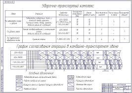 Диплом Совершенствование комплексной механизации возделывания пшеницы  Совершенствование комплексной механизации возделывания пшеницы