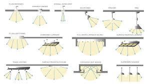 retail lighting fixture options
