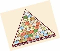 Details About Mcasting Parks And Recreation Poster Ron Swanson Pyramid Of Greatness Poste
