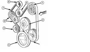 2005 Dodge Sprinter Serpentine Belt Diagram