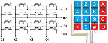 circuit diagram of 4x4 keypad how to interface matrix keypad with Keypad Wiring Diagram circuit diagram of 4x4 keypad keypad interfacing with 8051 microcontroller at89s52 wiring diagram entry keypad