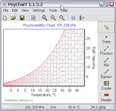 Psychrometric Chart Software Free Download Psychrometric Chart Calculator Software Free Download