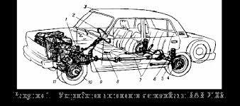 Конструкция и расчет легкового автомобиля ВАЗ Курсовая  Шасси представляет собой совокупность систем и механизмов обеспечивающих движение и управление автомобилем Шасси включают в себя трансмиссию 7 и 9