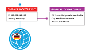 Ip Location Identify Geographical Location By Ip Address