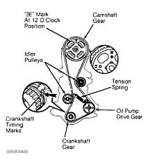 4ucah toyota tercel need directions installing timing belt 1994 1995 toyota camry engine diagram at